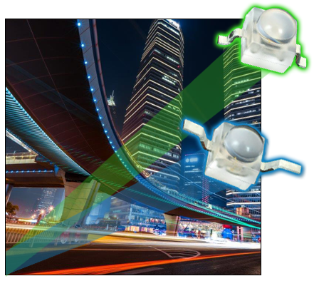 Vishay Optoelectronics VLD.1232 Series of Space-Saving Blue and True Green Ultrabright LED Semiconductors